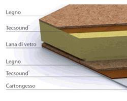 Soluzioni per l'isolamento acustico
