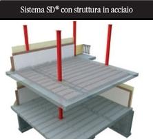 SISTEMA S.D.: Sistema a travi e pilastri prefabbricati per realizzare telai strutturali in c.a.