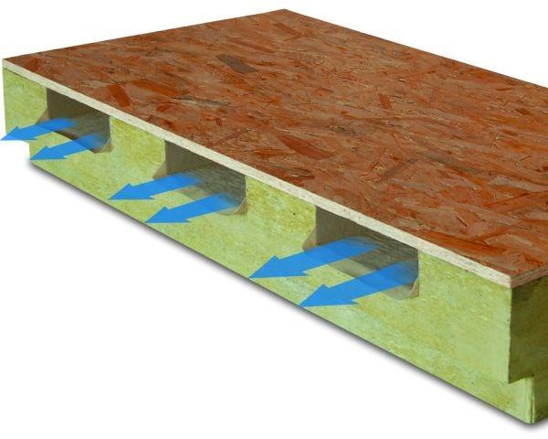 Termosound isolamento termico e acustico del tetto