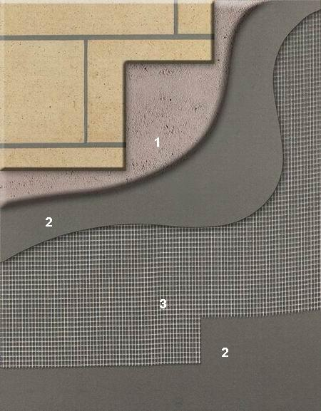 Reti e compositi per terrazze e balconi