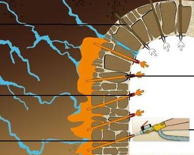 Tecnologie innovative per impermealizzare le murature contro terra