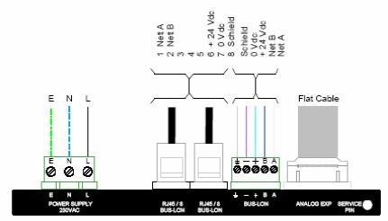 MODULO BA-4140: gestione segnali digitali, luci e comandi