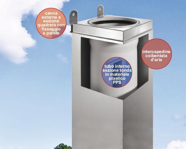 caminQUADRO combinato: risparmio energetico e minore inquinamento