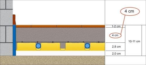 software per calcolare un pavimento riscaldato