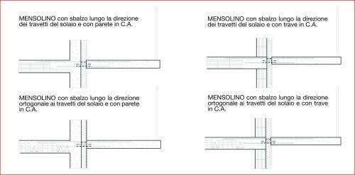 MENSOLINO: SOLETTE A SBALZO SENZA PONTE TERMICO