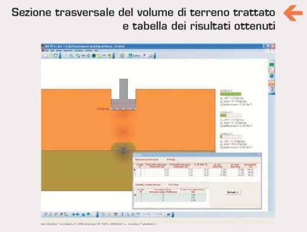 Uretek s i m s 1 0 nuovo software per progettare for Software per progettare