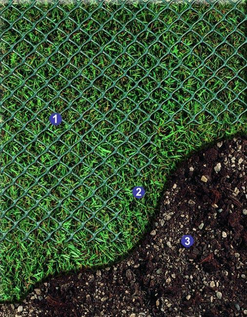 Reti e compositi nella realizzazione di aree verdi, verde pensile, prati armati