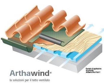 Soluzioni per il tetto ventilato