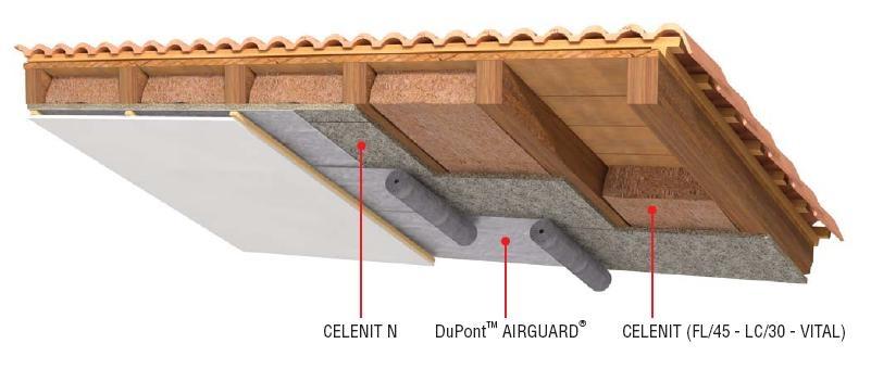 Tinte per interni per soggiorni terre fiorentine particolari - Pannelli isolanti per sottotetto ...