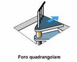 Configuratore di scale fontanot due minuti per disegnare for Configuratore scale