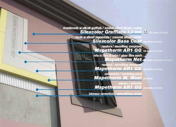 Mapei prodotti per ledilizia adesivi e sigillanti