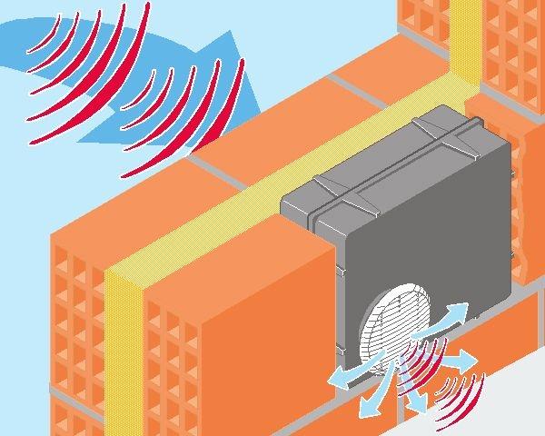 Rumor Block: il più piccolo dispositivo per l'areazione silenziata