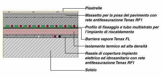 Reti e membrane nella realizzazione di pavimenti - Posa piastrelle su pavimento radiante ...
