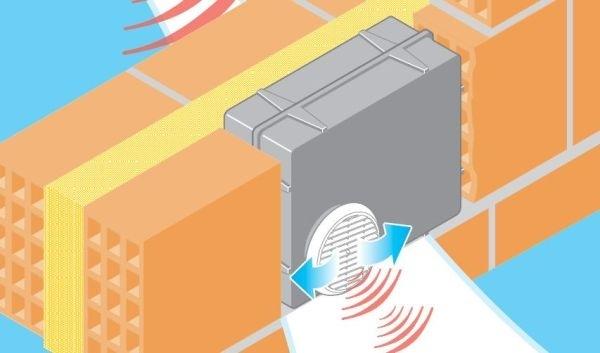 Dani System amplia la gamma RUMOR BLOCK