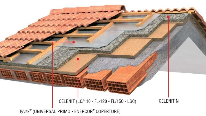 Isolamento solaio tetto