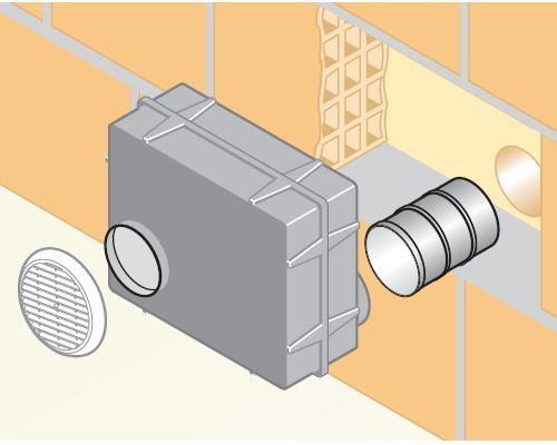 RUMOR BLOCK: silenziatore per isolamento acustico dei fori di ventilazione delle cucine