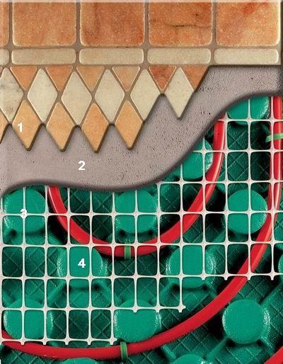 Reti e membrane nella realizzazione di pavimenti - Asciugatura massetto per piastrelle ...