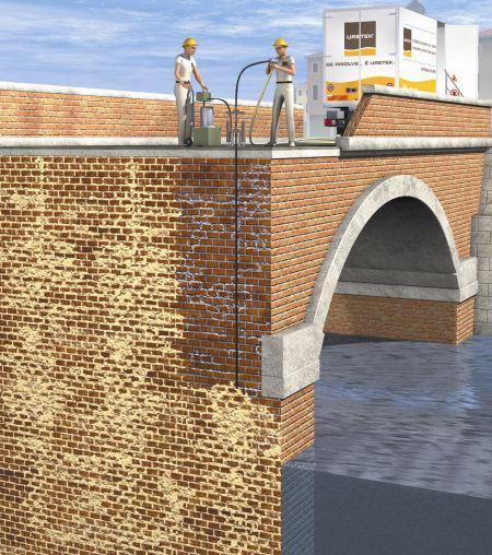Il sistema Walls Restoring della Uretek