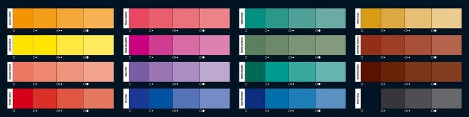 Tintal colori intensi per arredi speciali for Cartella colori pittura pareti