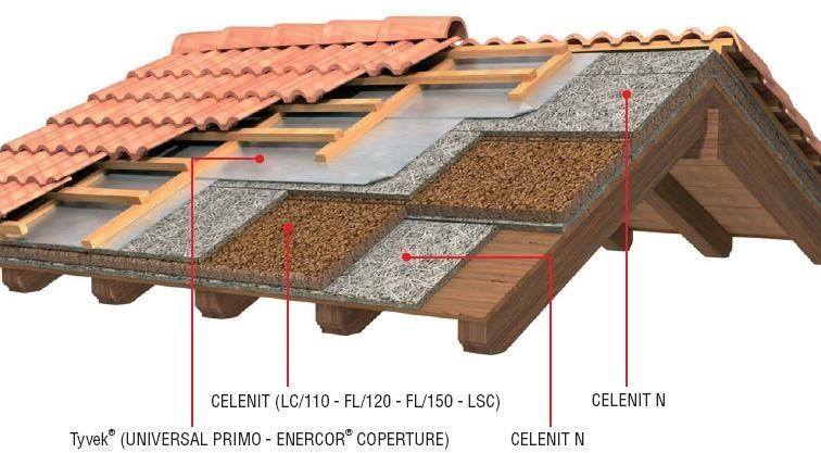 Costo Travi In Legno Per Soffitto : Casa moderna roma italy listino prezzi travi in legno