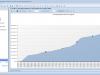 Grafico cronoprogramma progetto