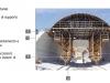 Sottostrutture della cassaforma per gallerie MK