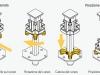 Caratteristiche-  Componenti CC - 4
