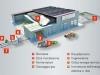 schema-impianto-biogas