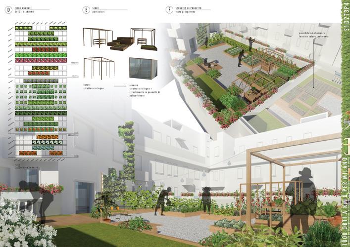 1000 orti a km 0 per milano successo del concorso - Tavole di concorso architettura ...