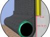 TEFOND PRO 05 dettaglio tubo drenante