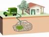 Fase 2 – Iniezione di resina espandente URETEK Geoplus®