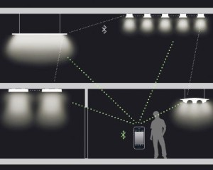 Light Control; la domotica per l'illuminazione