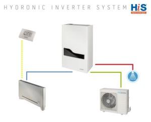 His, comfort ed efficienza energetica 1