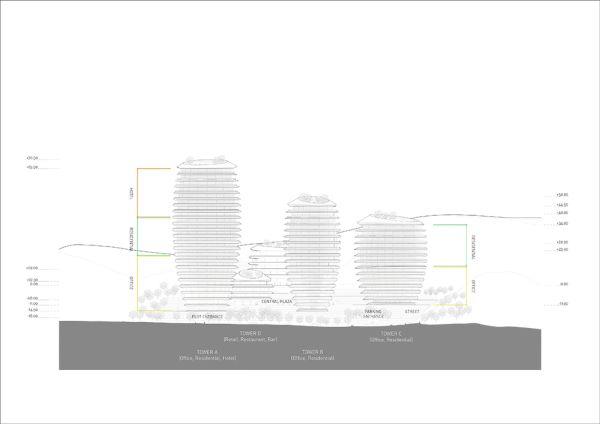 Le differenti altezze degli edifici del complesso che sorgerà a Taiping in Cina