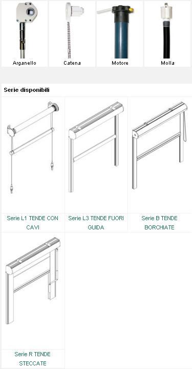 Componenti della tenda a rullo e serie disponibili