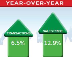 USA – Mercato immobiliare 1