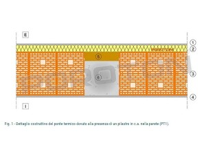 Risoluzione dei ponti termici nelle pareti con pilastro