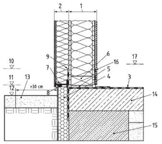 Soluzione per l'attacco a terra con innalzamento della quota di pavimento interno rispetto alla quota del pavimento esterno drenante (fonte: DIN 68800-2-:2012-2).