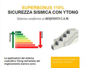 Sicurezza sismica con Ytong – Superbonus 110%