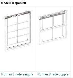 Modelli disponibili per la tenda oscurante Roman Shade