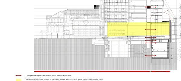 Sezione longitudinale del teatro alla Scala di Milanop