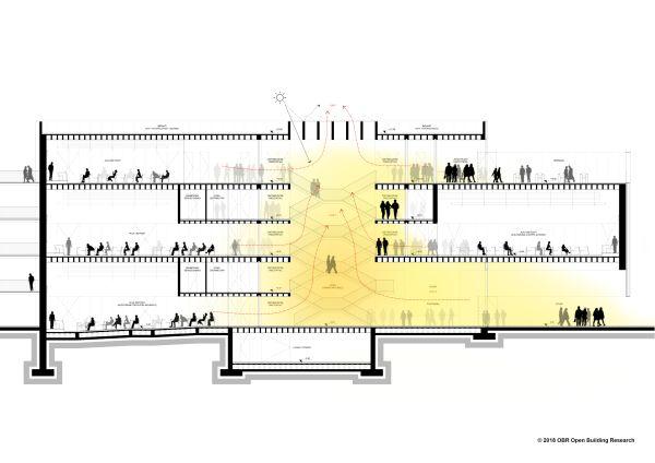 Sezione longitudinale del Nuovo Padiglione Didattico del Campus di Modena
