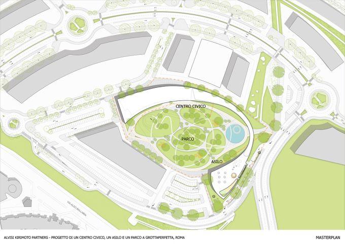 Masterplan Centro civico polivalente di via Grottaperfetta a Roma