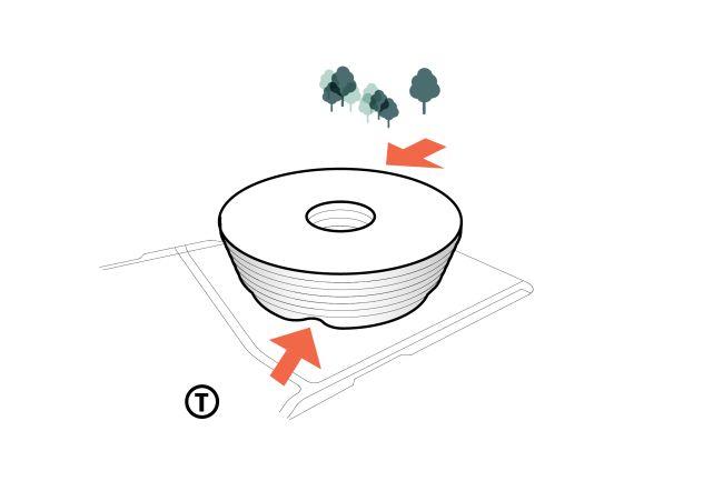 Diagrammi progettuali edificio Forskaren