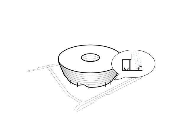 Diagrammi progettuali dell'edificio Forskaren