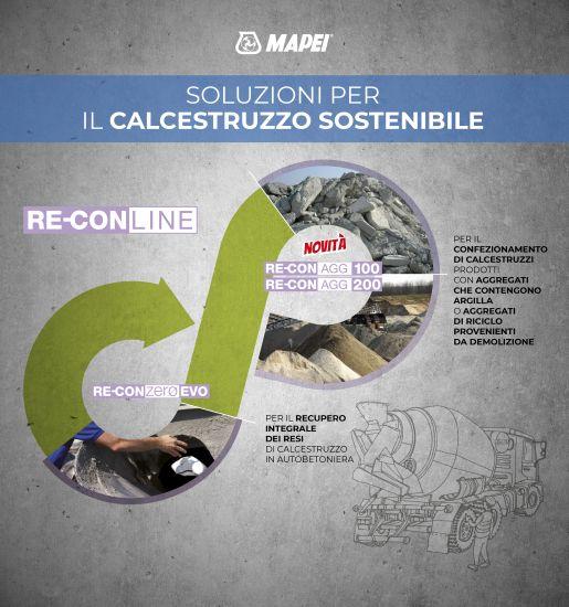 Mapei a Ecomondo con le soluzioni per il calcestruzzo sostenibile
