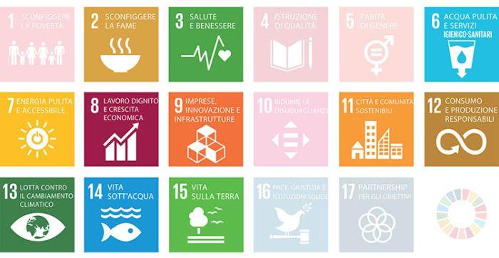 Gli obiettivi di sviluppo sostenibile (SDG), ONU, Agenda 2030