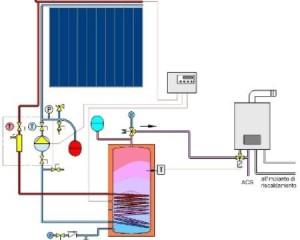 Cambiano le regole sugli impianti termici in Lombardia