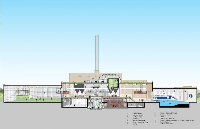 Beloit College nel Wisconsin, schema di progetto