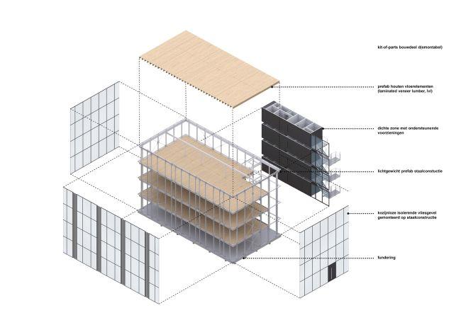 Building D(emountable), lo schema del progetto